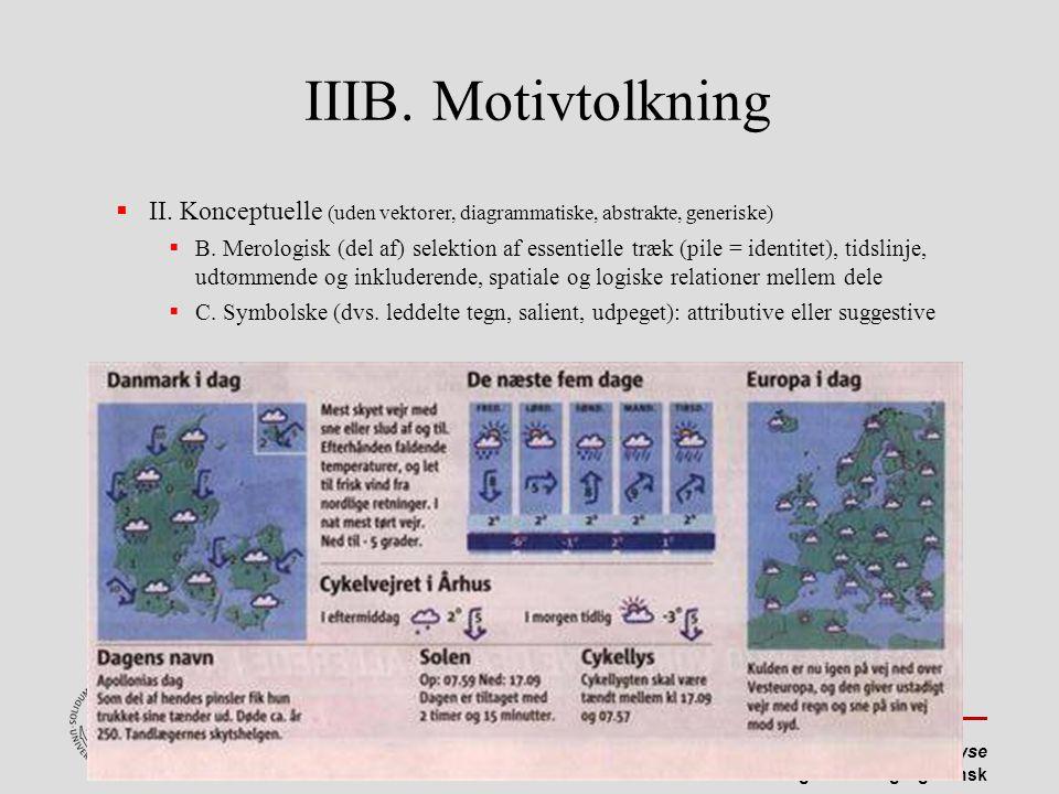 IIIB. Motivtolkning II. Konceptuelle (uden vektorer, diagrammatiske, abstrakte, generiske)