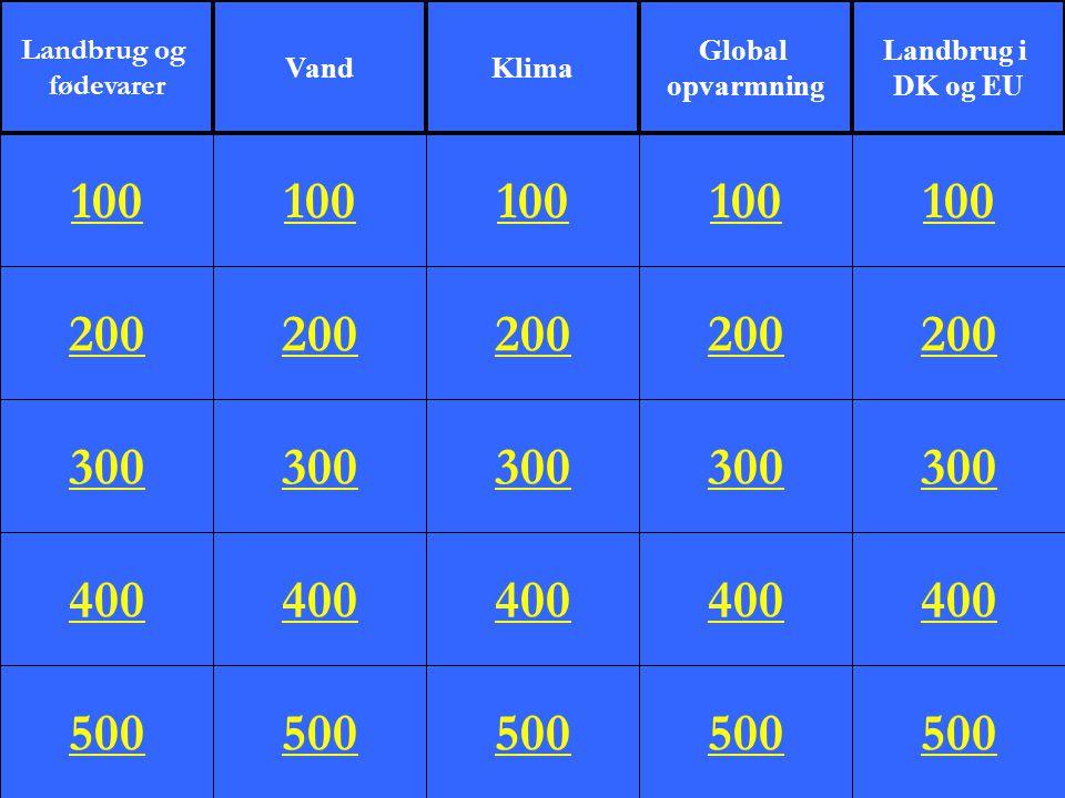 Landbrug og fødevarer. Vand. Klima. Global. opvarmning. Landbrug i. DK og EU. 100. 100. 100.