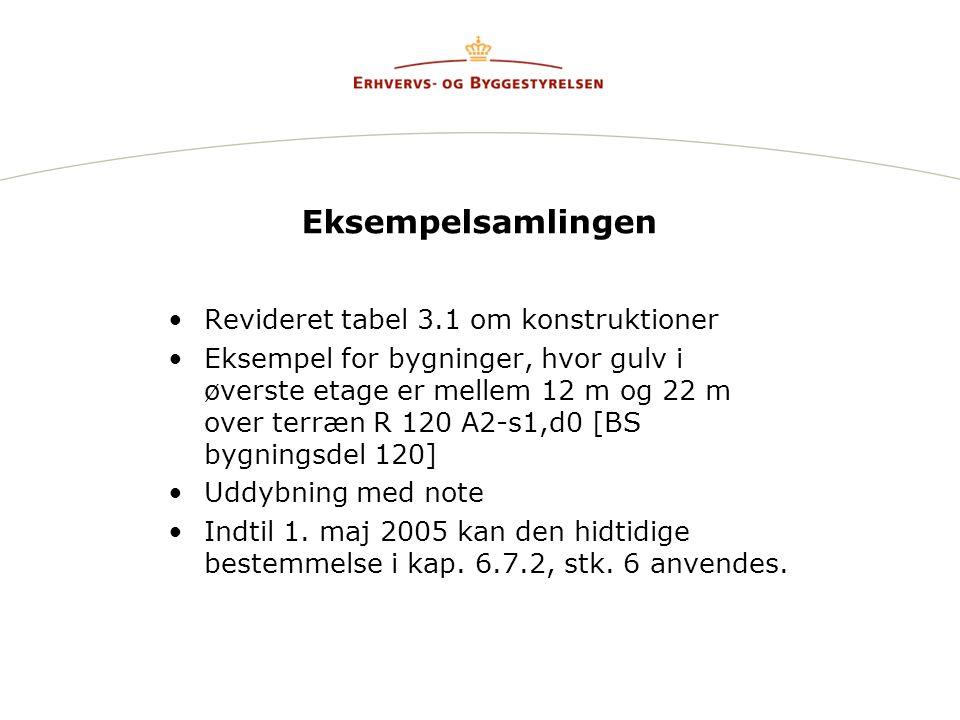Eksempelsamlingen Revideret tabel 3.1 om konstruktioner