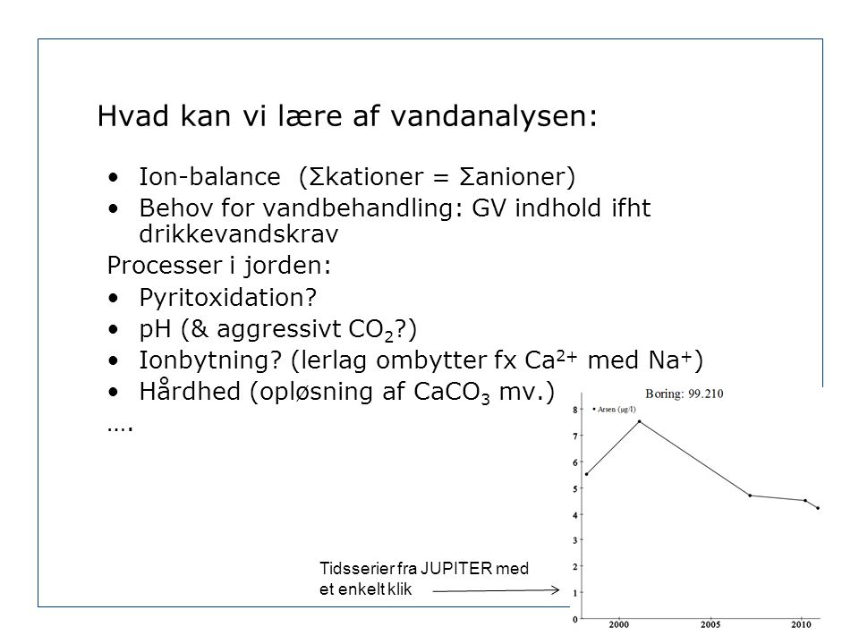Hvad kan vi lære af vandanalysen:
