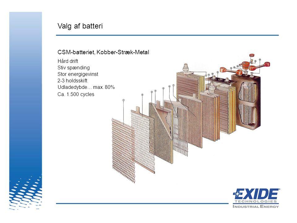 Valg af batteri CSM-batteriet, Kobber-Stræk-Metal Hård drift