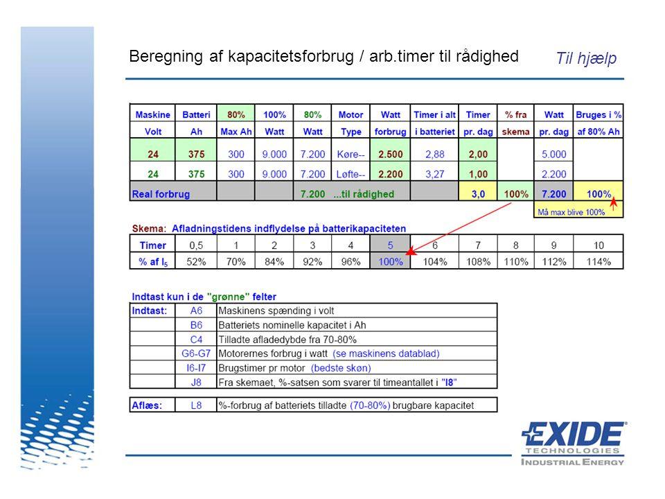 Beregning af kapacitetsforbrug / arb.timer til rådighed