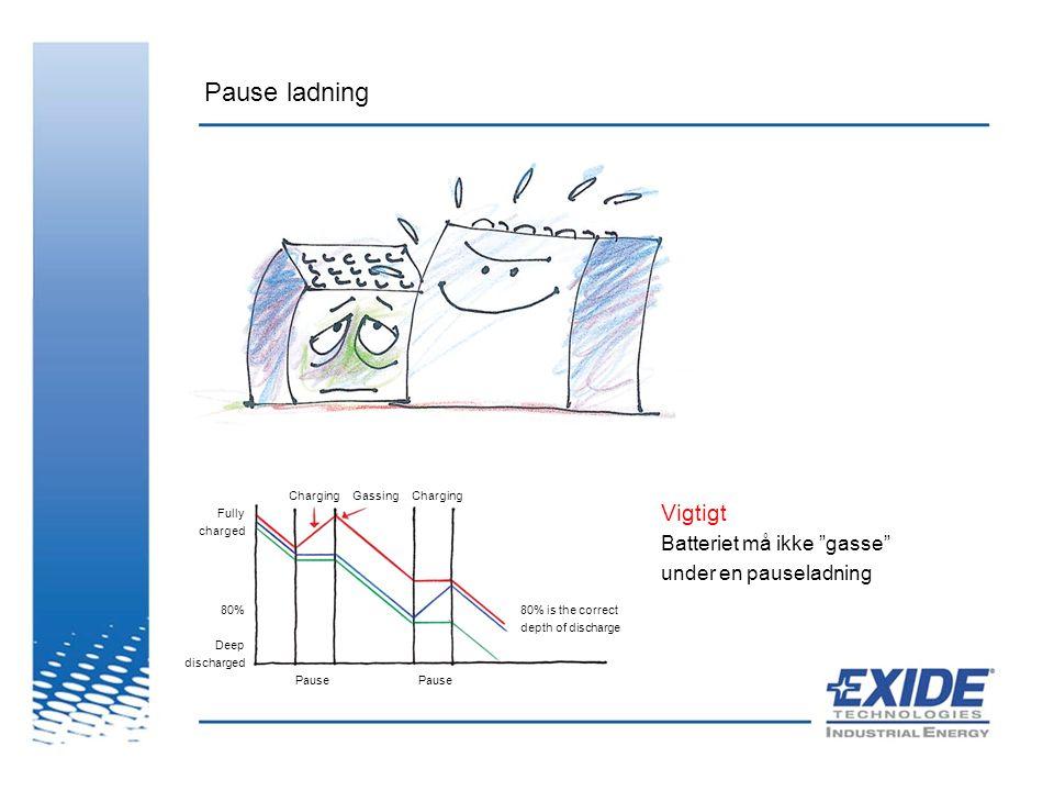 Pause ladning Vigtigt Batteriet må ikke gasse under en pauseladning