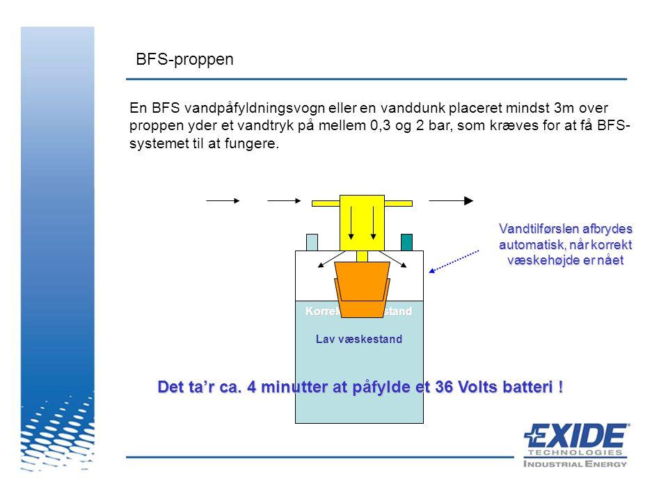 Vandtilførslen afbrydes automatisk, når korrekt væskehøjde er nået