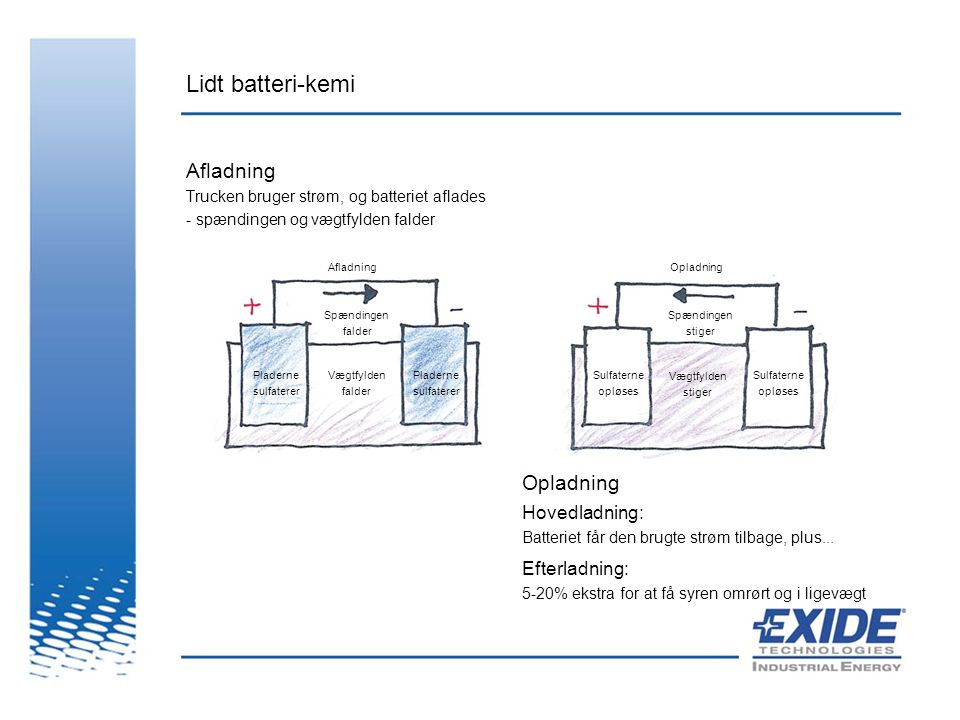 Lidt batteri-kemi Afladning Opladning Hovedladning: Efterladning: