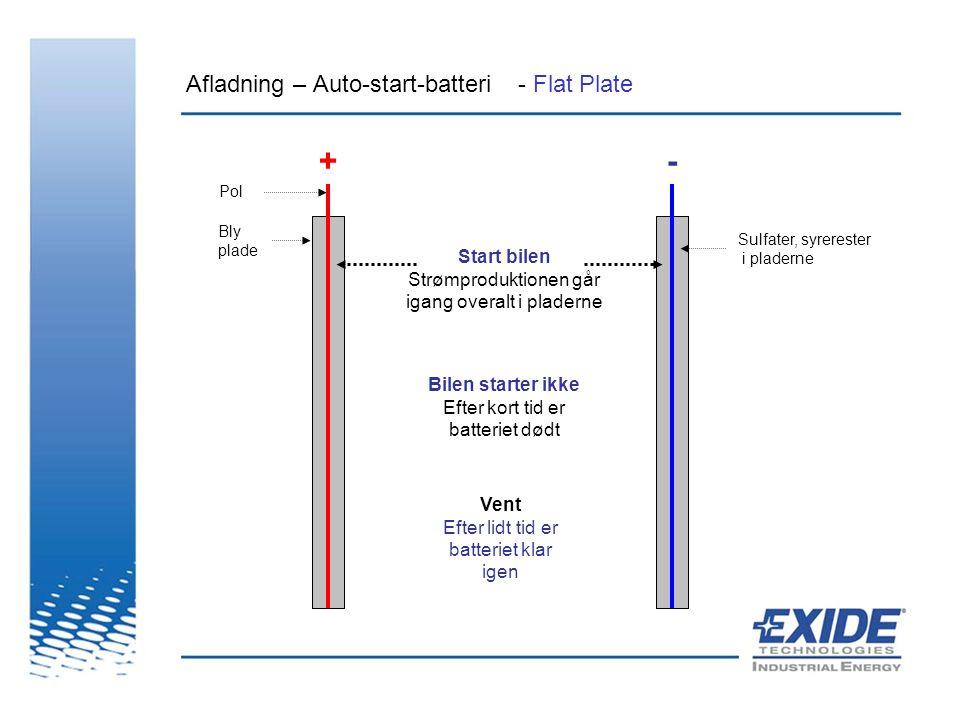Afladning – Auto-start-batteri - Flat Plate