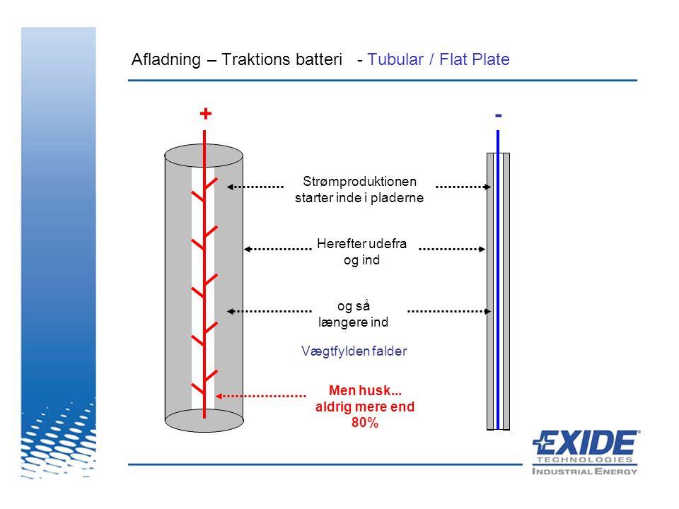 Afladning – Traktions batteri - Tubular / Flat Plate