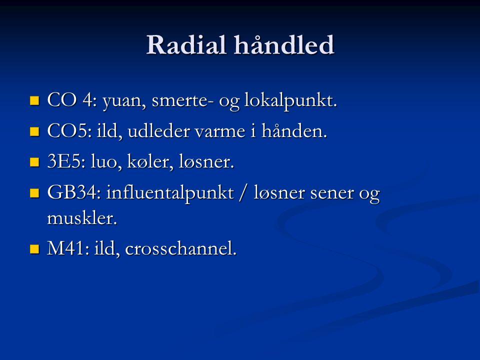 Radial håndled CO 4: yuan, smerte- og lokalpunkt.