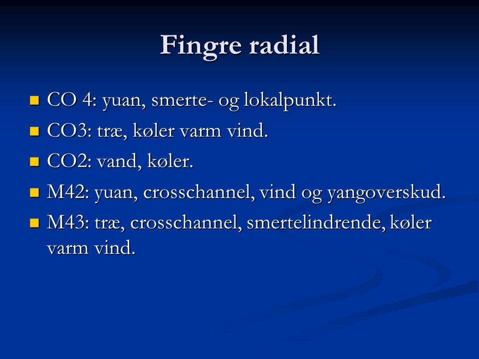 Fingre radial CO 4: yuan, smerte- og lokalpunkt.