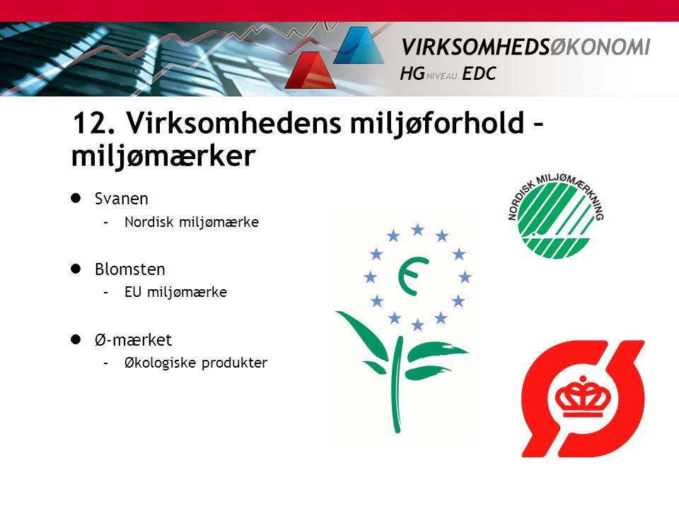 12. Virksomhedens miljøforhold – miljømærker