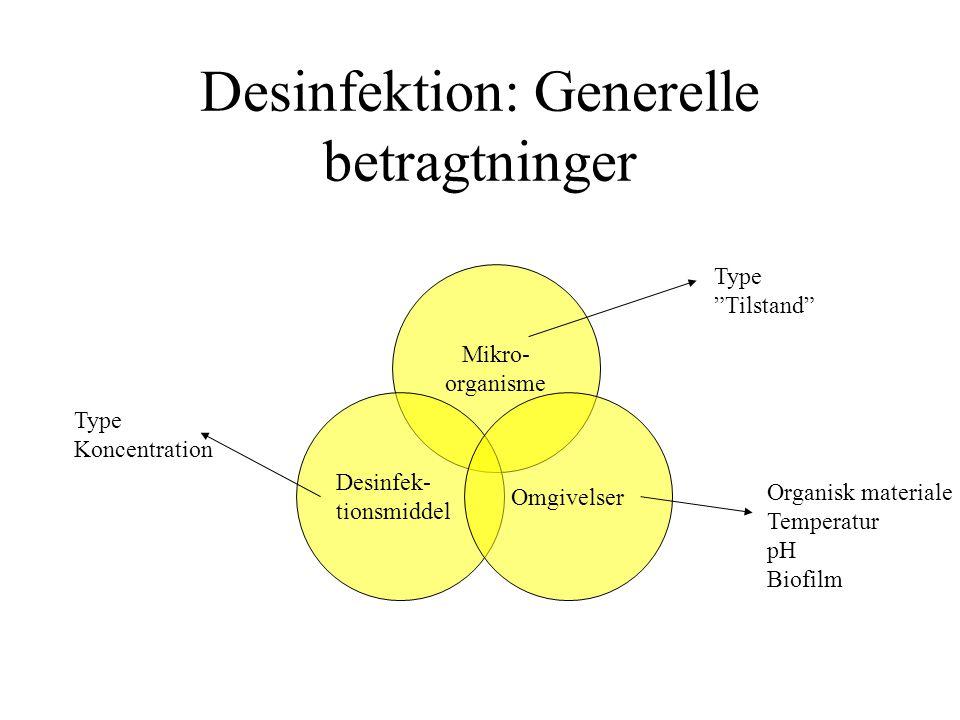 Desinfektion: Generelle betragtninger