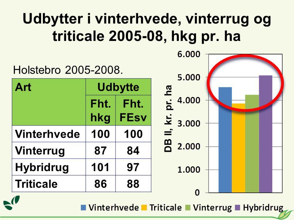 Udbytter i vinterhvede, vinterrug og triticale 2005-08, hkg pr. ha