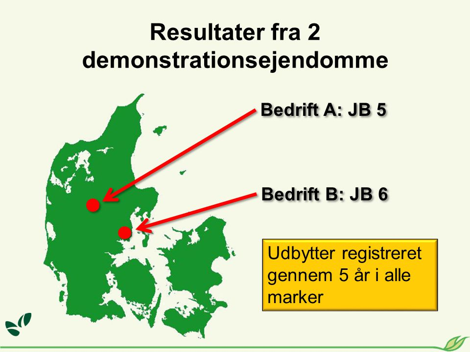 Resultater fra 2 demonstrationsejendomme