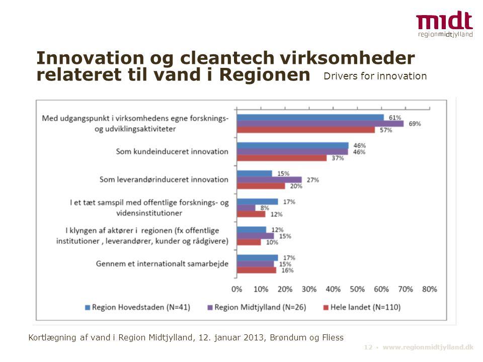 Innovation og cleantech virksomheder relateret til vand i Regionen