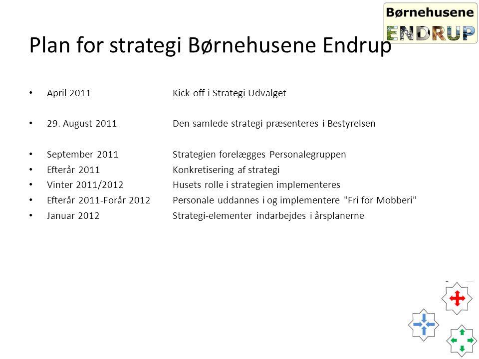 Plan for strategi Børnehusene Endrup
