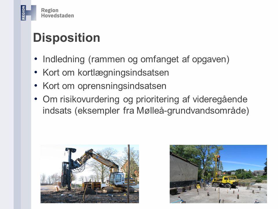 Disposition Indledning (rammen og omfanget af opgaven)