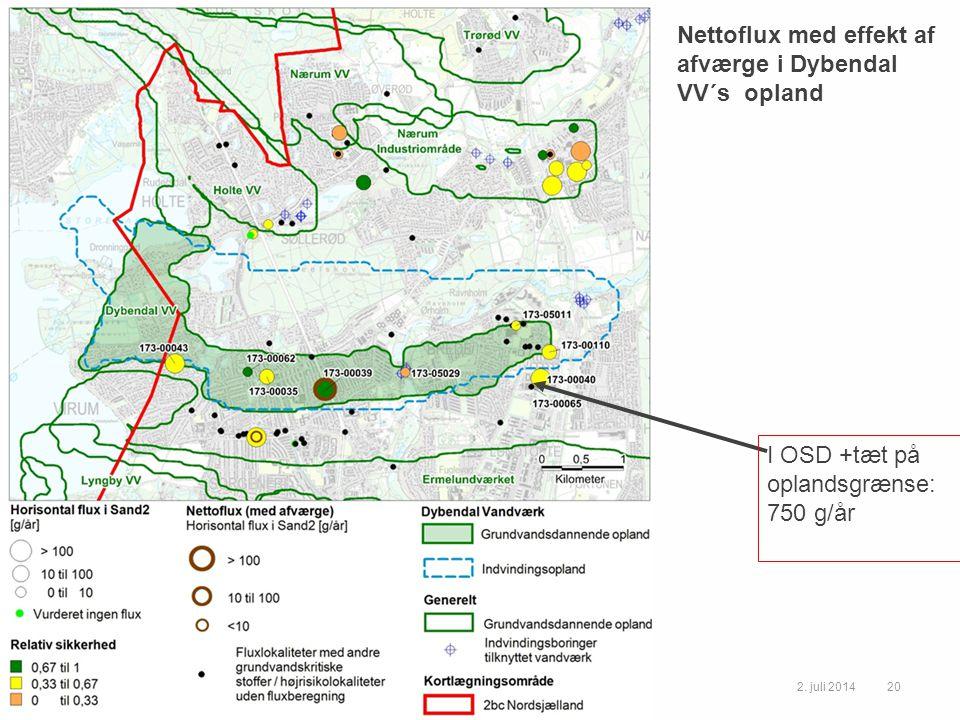 Regions eksiste- rende afværge Dokumentation af effekt af afværge