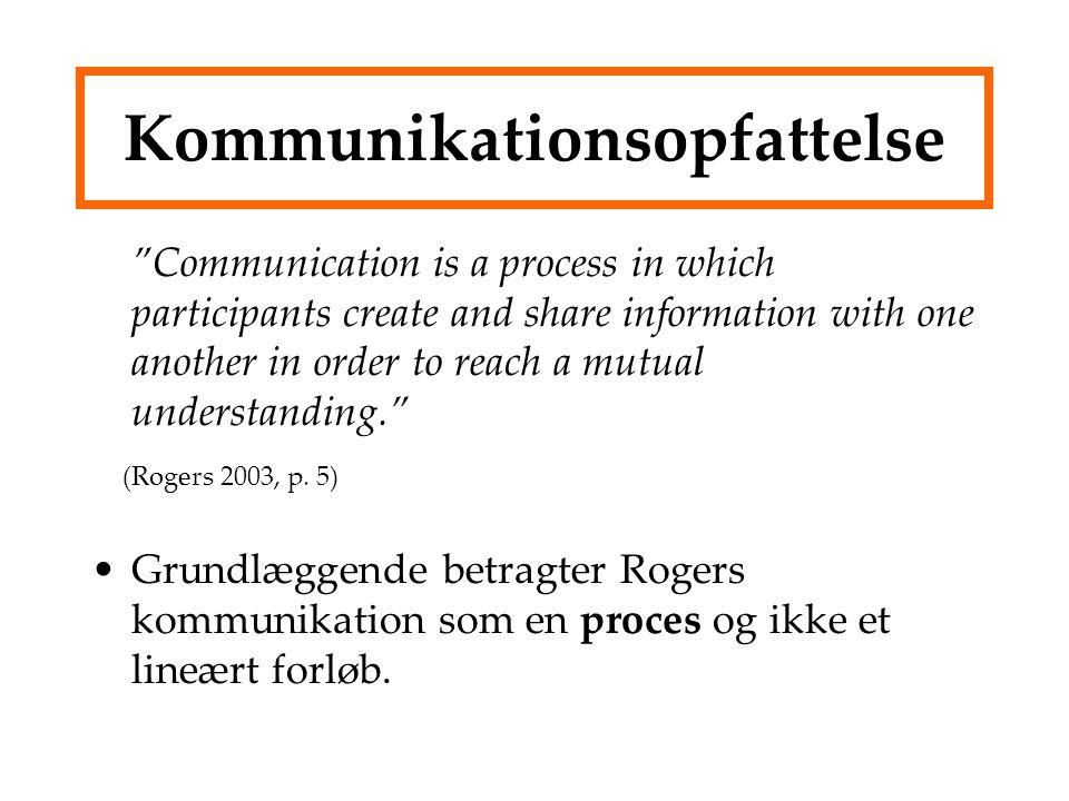 Kommunikationsopfattelse