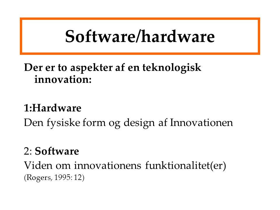 Software/hardware Der er to aspekter af en teknologisk innovation: