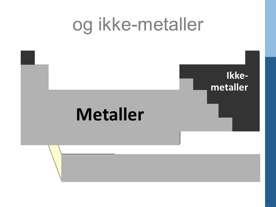 Metaller og ikke-metaller Ikke- metaller Si 1 88 87 56 55 40 39 38 37