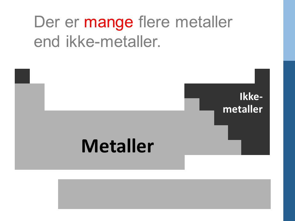 Der er mange flere metaller end ikke-metaller.
