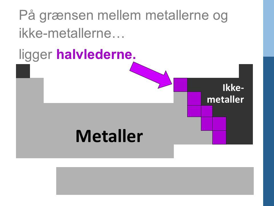 Metaller På grænsen mellem metallerne og ikke-metallerne…