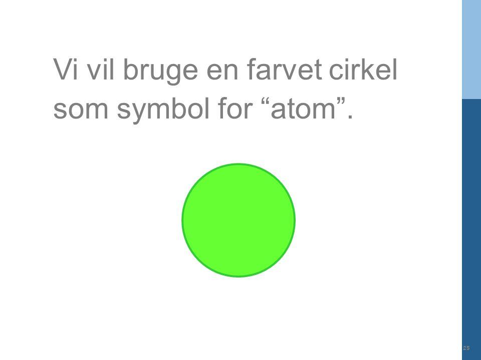 Vi vil bruge en farvet cirkel som symbol for atom .