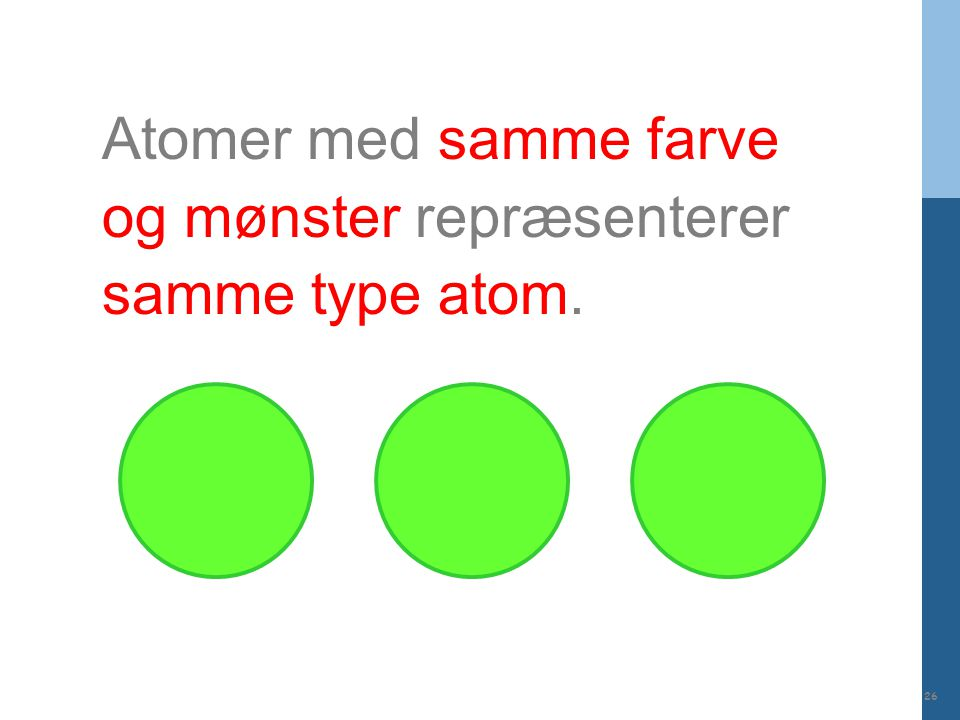Atomer med samme farve og mønster repræsenterer samme type atom.