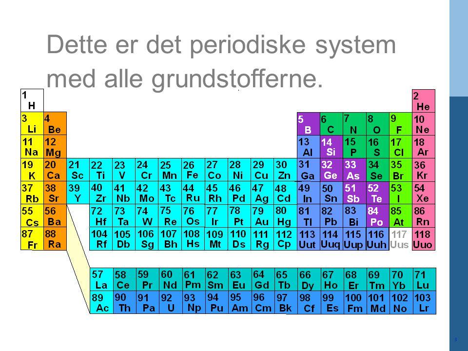 Dette er det periodiske system med alle grundstofferne.