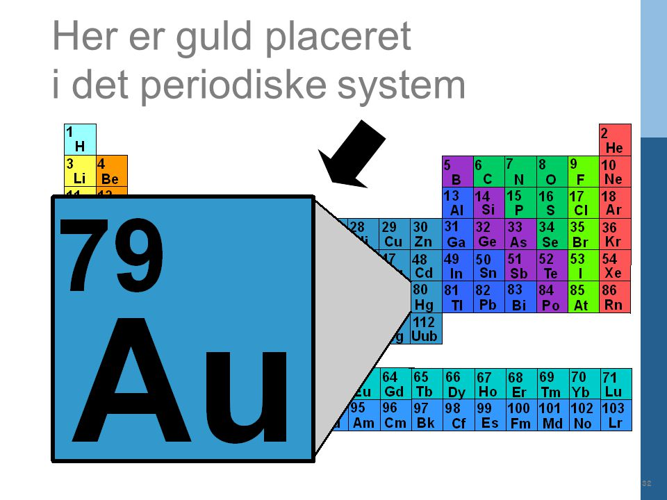 periodiske system ting