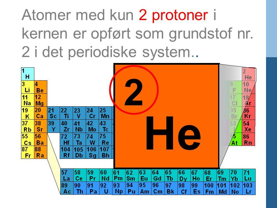 Atomer med kun 2 protoner i kernen er opført som grundstof nr