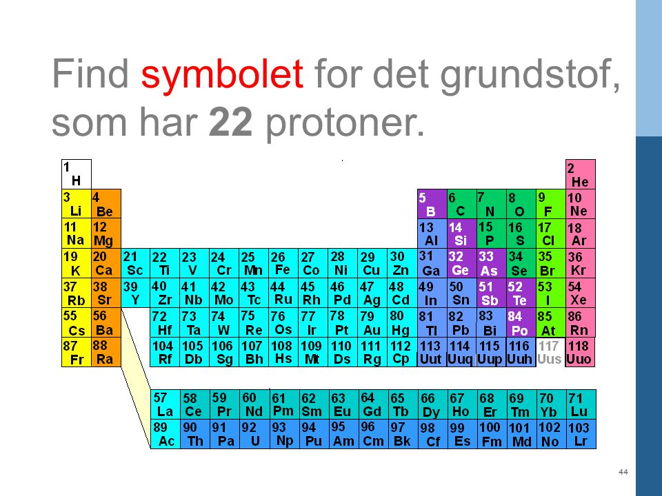 Find symbolet for det grundstof,
