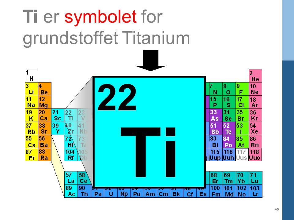 Ti 22 Ti er symbolet for grundstoffet Titanium