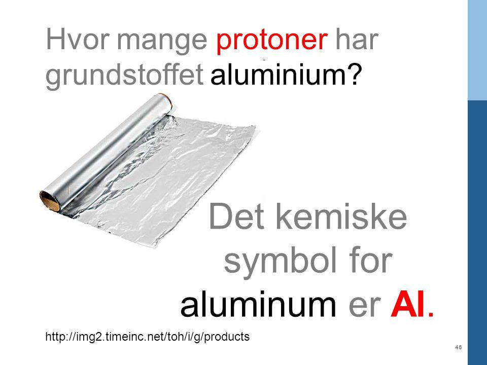 Det kemiske symbol for aluminum er Al.
