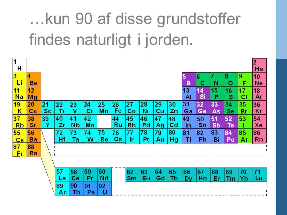…kun 90 af disse grundstoffer findes naturligt i jorden.