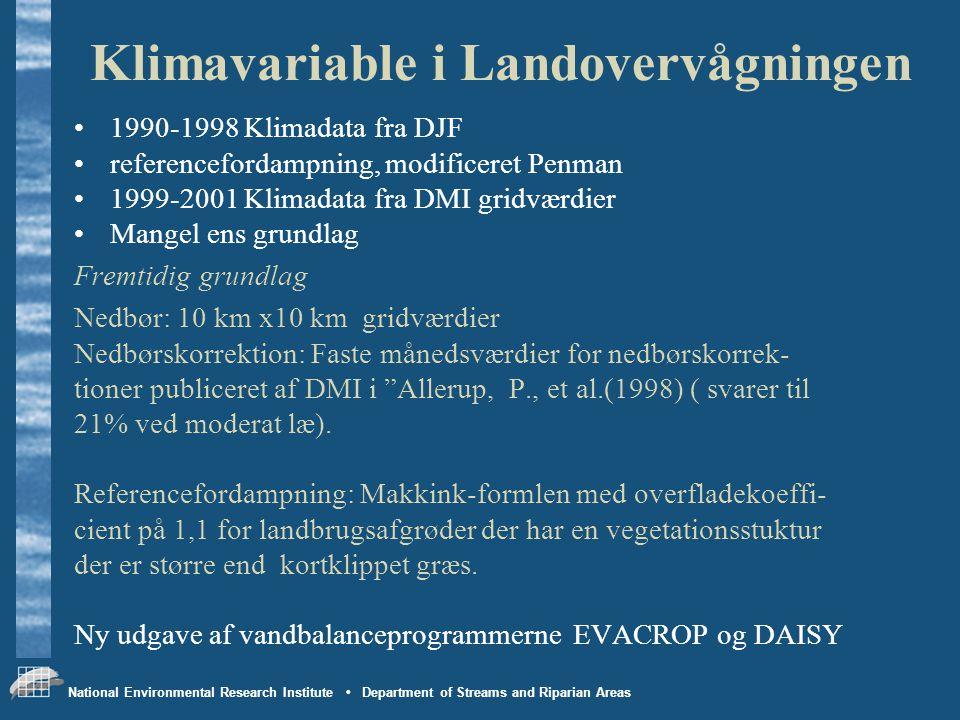 Klimavariable i Landovervågningen
