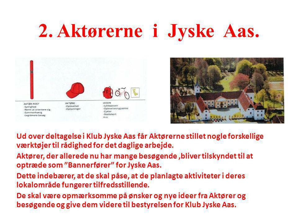 2. Aktørerne i Jyske Aas.
