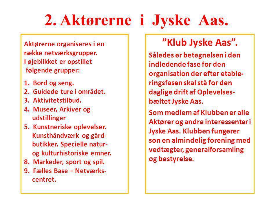 2. Aktørerne i Jyske Aas. Klub Jyske Aas .