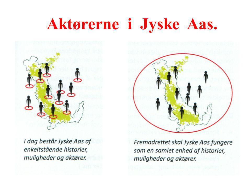 Aktørerne i Jyske Aas.