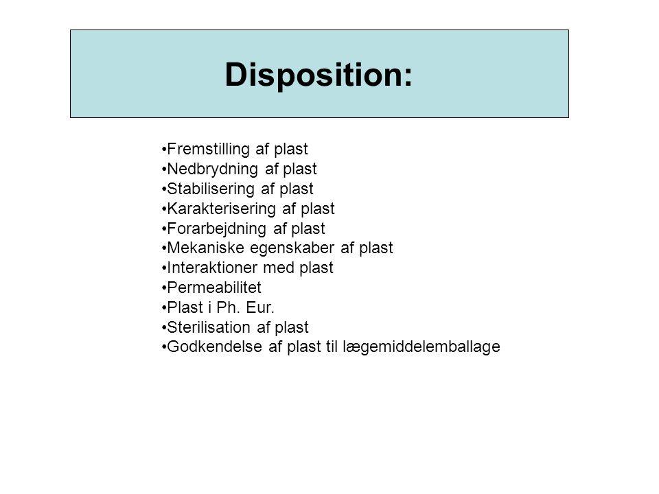 Disposition: Fremstilling af plast Nedbrydning af plast