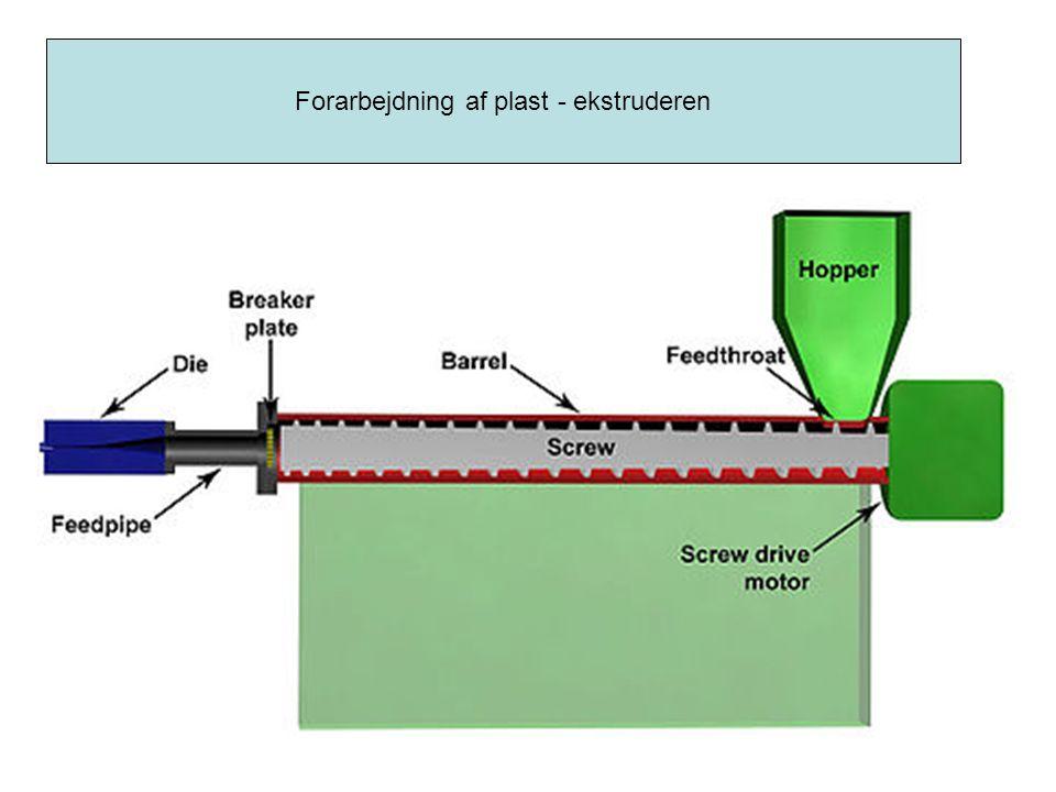 Forarbejdning af plast - ekstruderen