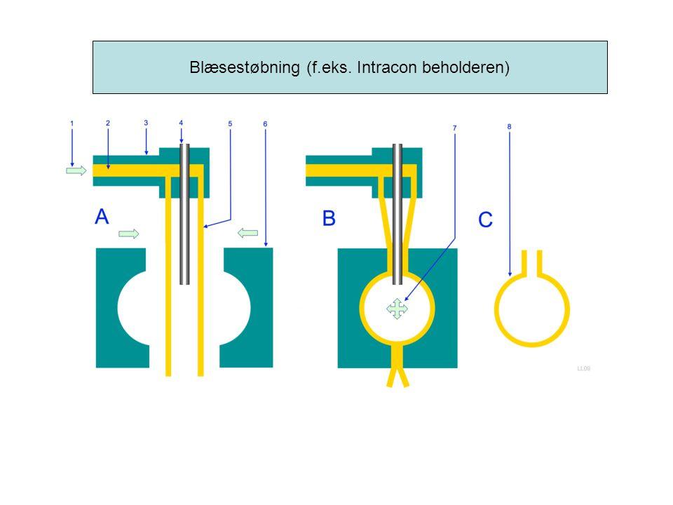 Blæsestøbning (f.eks. Intracon beholderen)