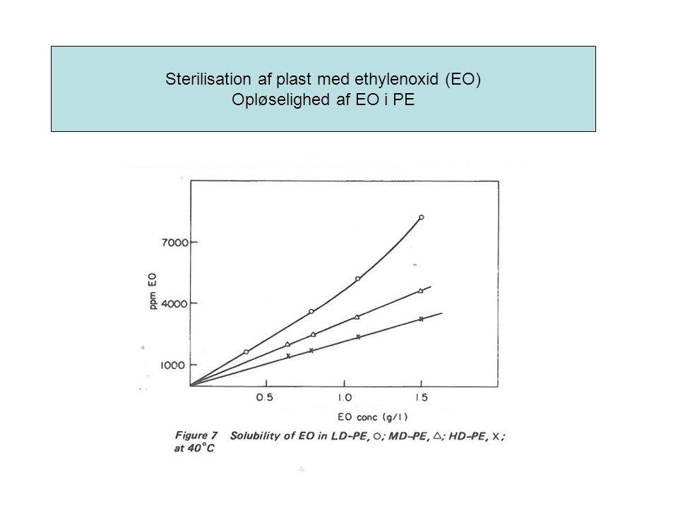 Sterilisation af plast med ethylenoxid (EO)