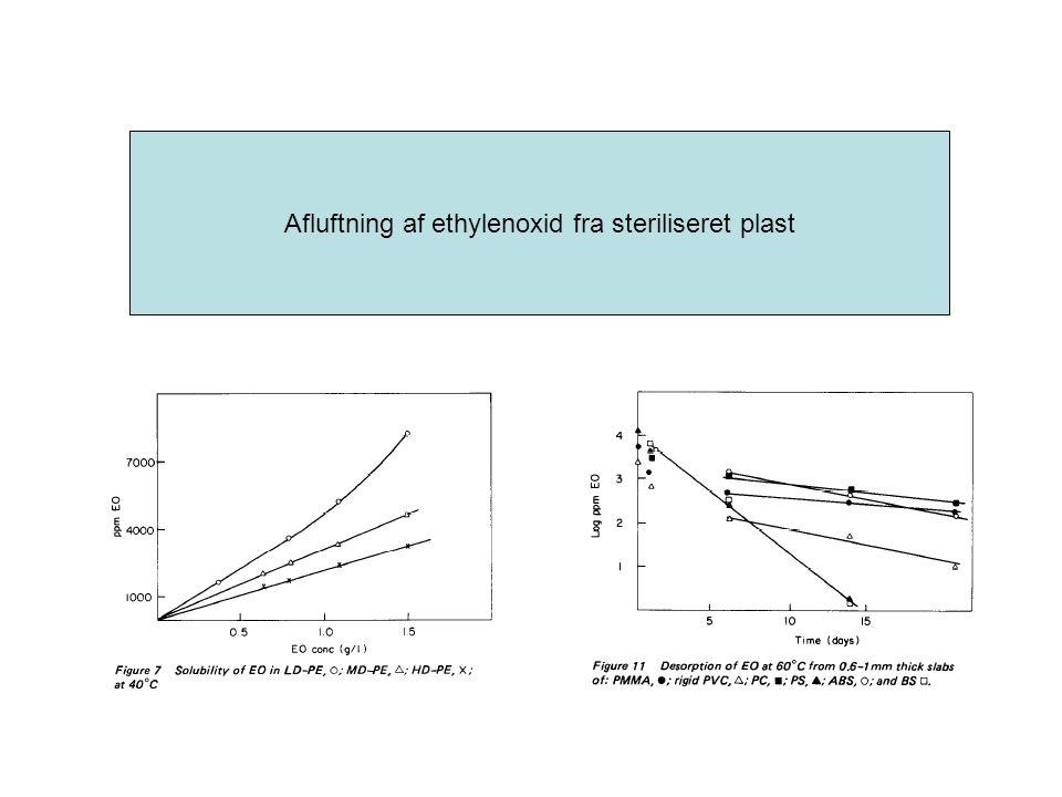 Afluftning af ethylenoxid fra steriliseret plast