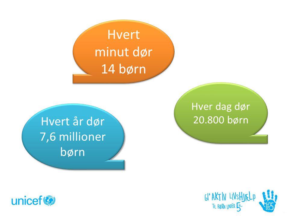Hvert år dør 7,6 millioner børn