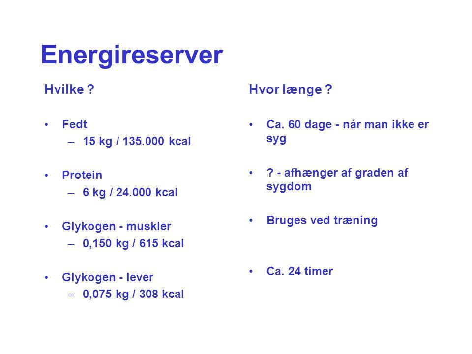 Energireserver Hvilke Hvor længe Fedt 15 kg / 135.000 kcal Protein