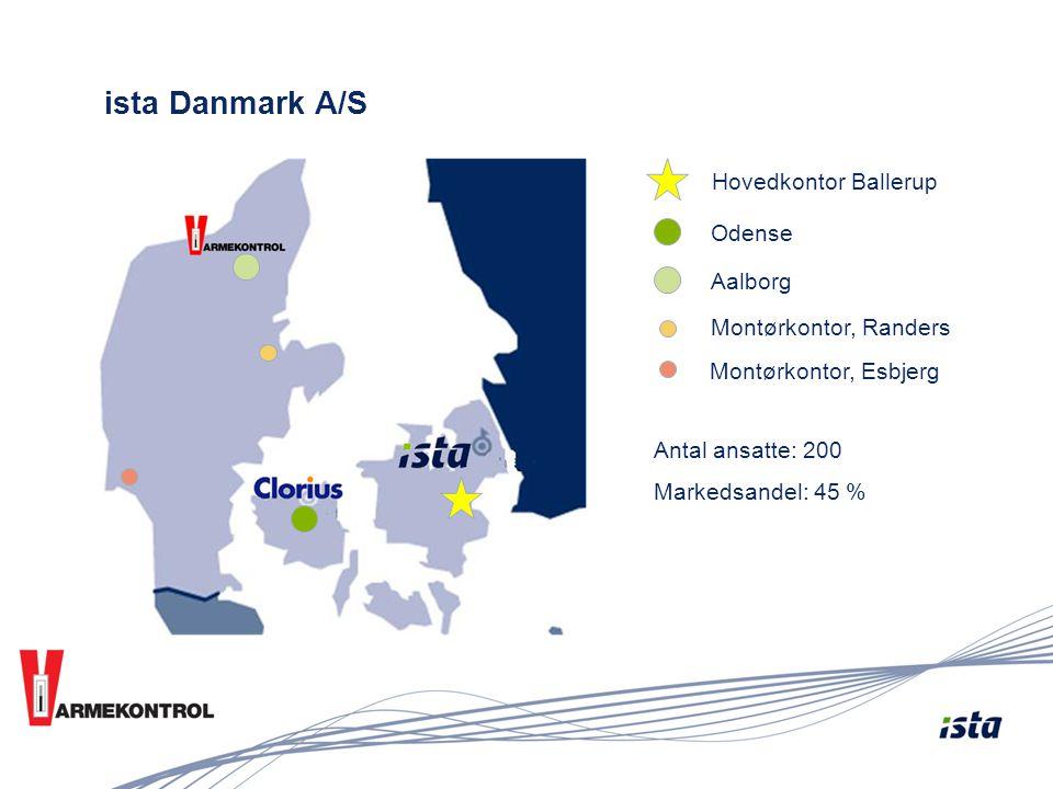 ista Danmark A/S Hovedkontor Ballerup Odense Aalborg