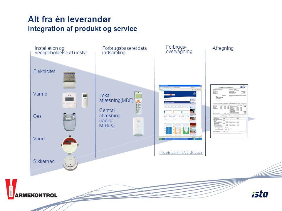 Alt fra én leverandør Integration af produkt og service