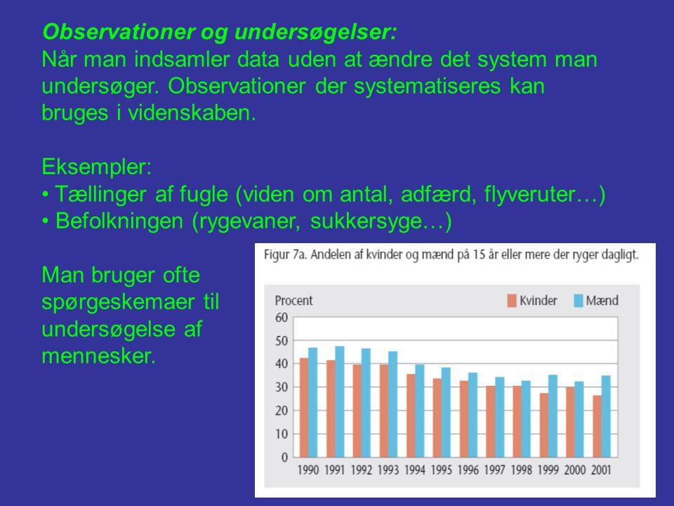 Observationer og undersøgelser: Når man indsamler data uden at ændre det system man undersøger. Observationer der systematiseres kan bruges i videnskaben. Eksempler: