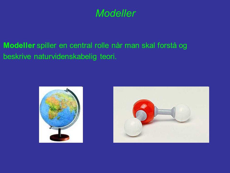 Modeller Modeller spiller en central rolle når man skal forstå og